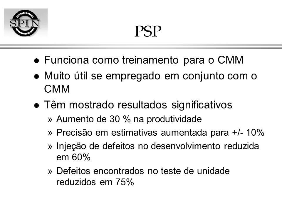PSP Funciona como treinamento para o CMM