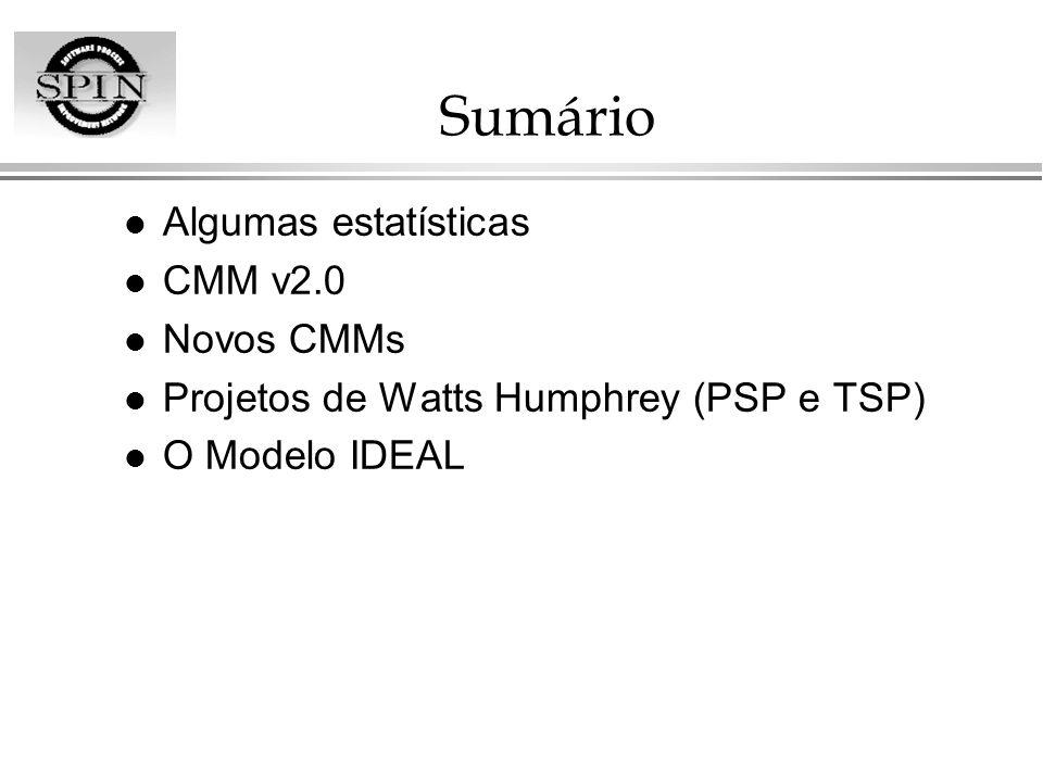 Sumário Algumas estatísticas CMM v2.0 Novos CMMs