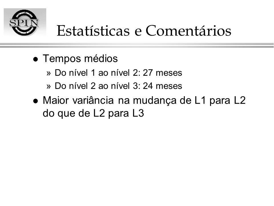 Estatísticas e Comentários
