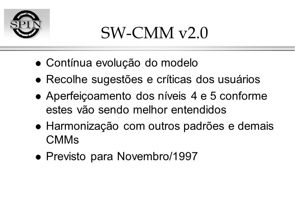SW-CMM v2.0 Contínua evolução do modelo