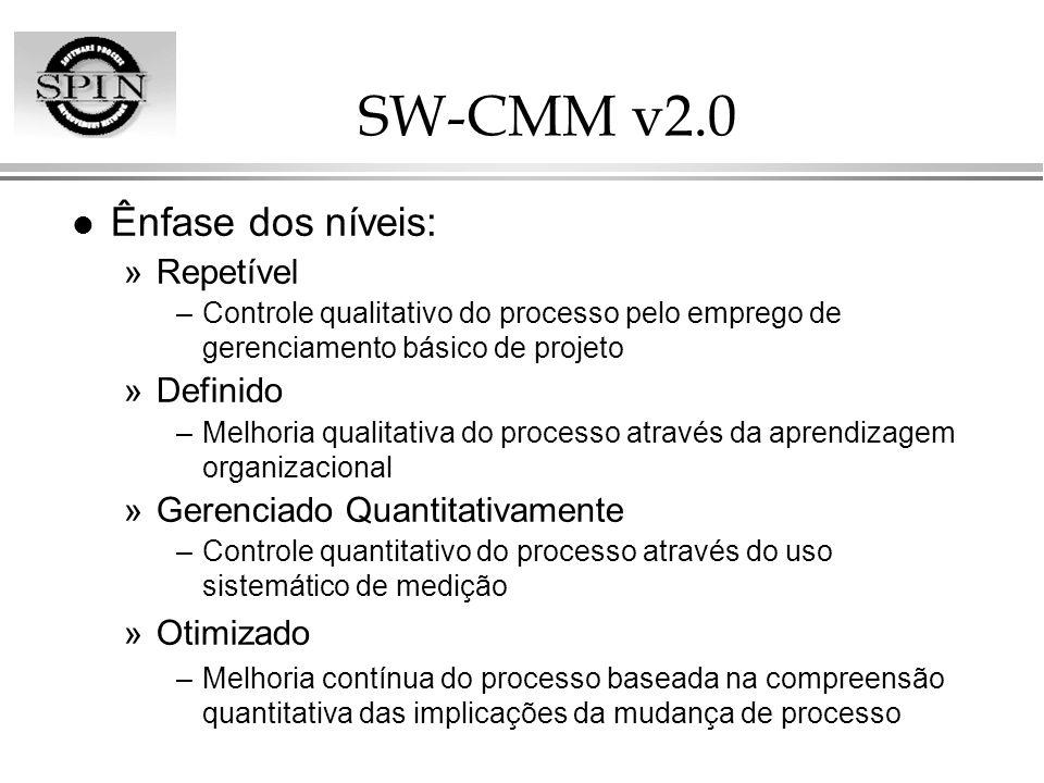 SW-CMM v2.0 Ênfase dos níveis: Repetível Definido