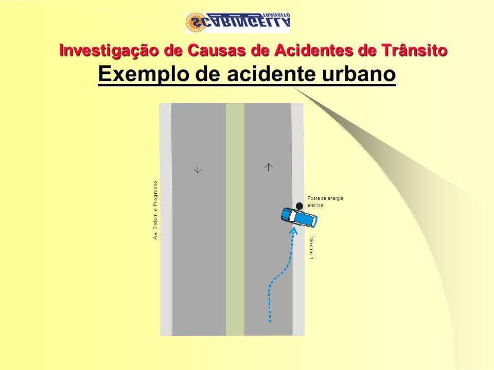 Investigação de Causas de Acidentes de Trânsito