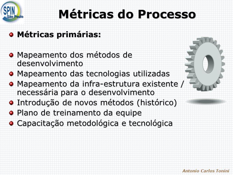 Métricas do Processo Métricas primárias: