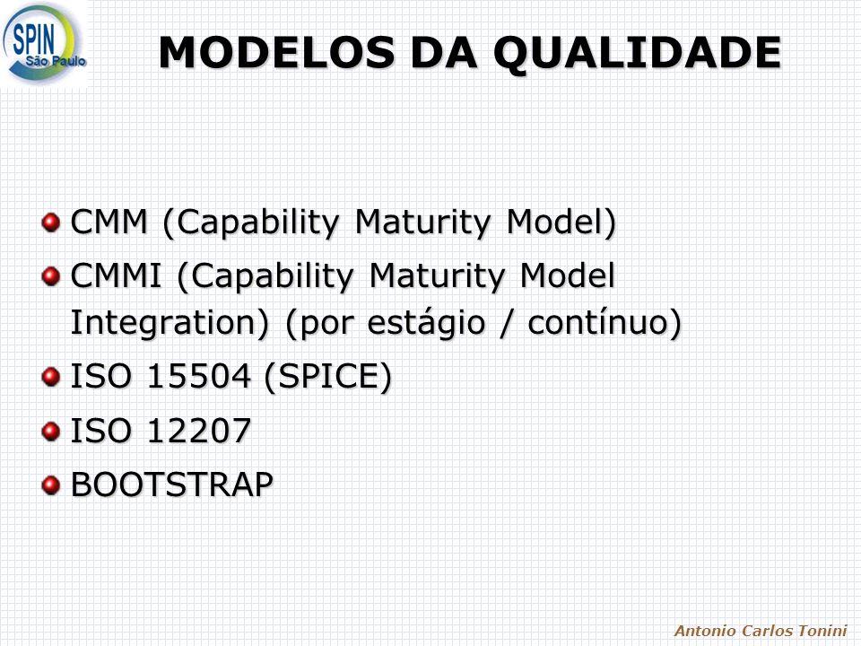 MODELOS DA QUALIDADE CMM (Capability Maturity Model)