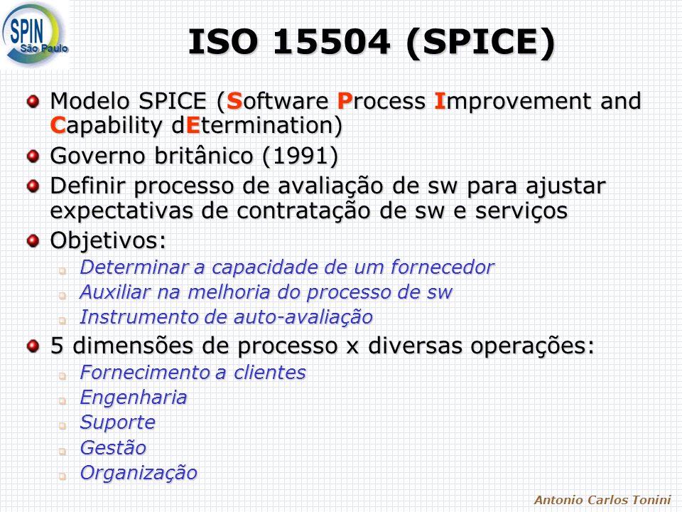 ISO 15504 (SPICE)Modelo SPICE (Software Process Improvement and Capability dEtermination) Governo britânico (1991)