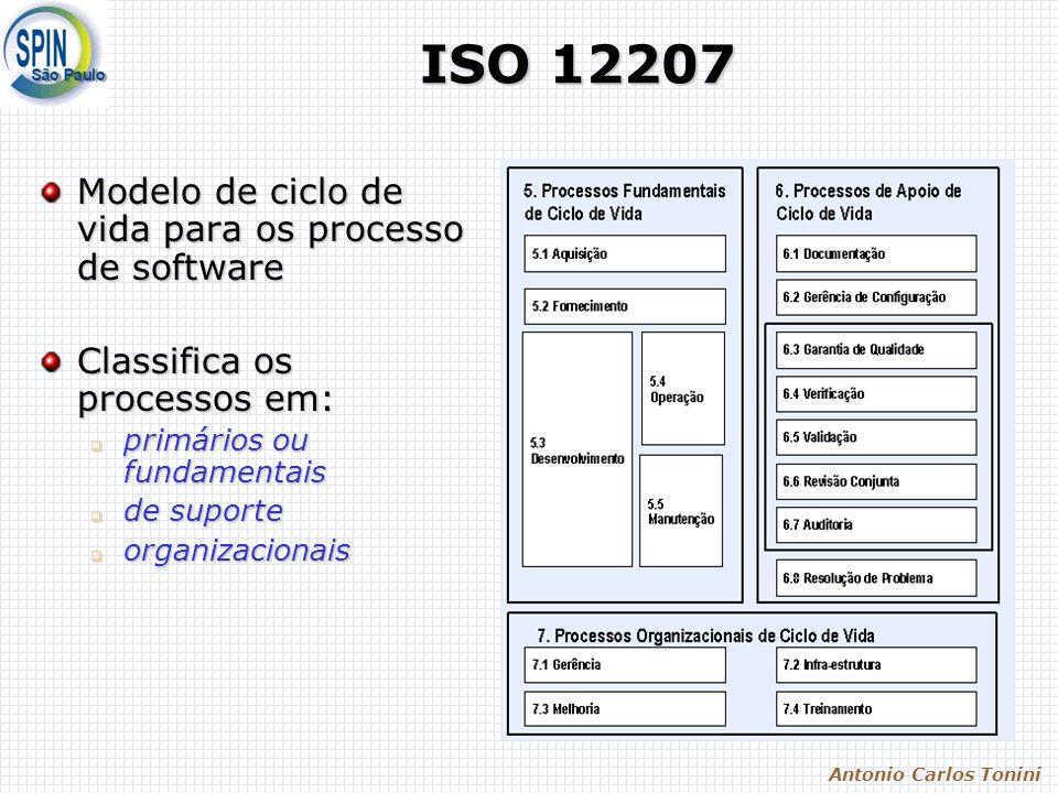 ISO 12207 Modelo de ciclo de vida para os processo de software