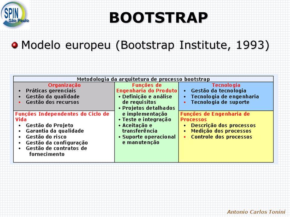 BOOTSTRAP Modelo europeu (Bootstrap Institute, 1993)