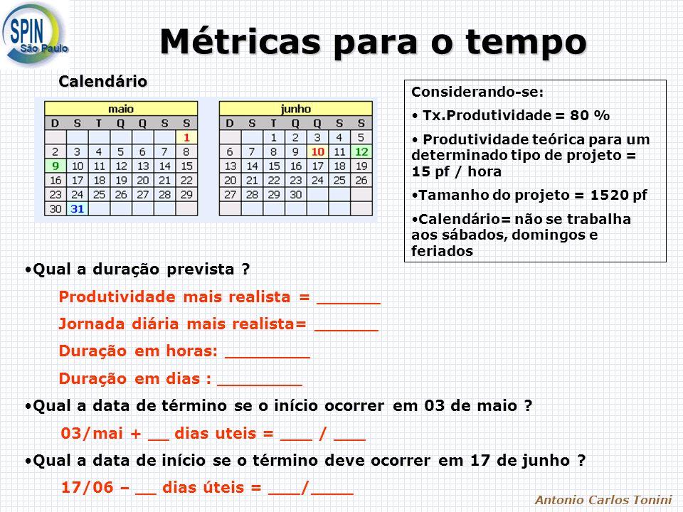 Métricas para o tempo Calendário Qual a duração prevista
