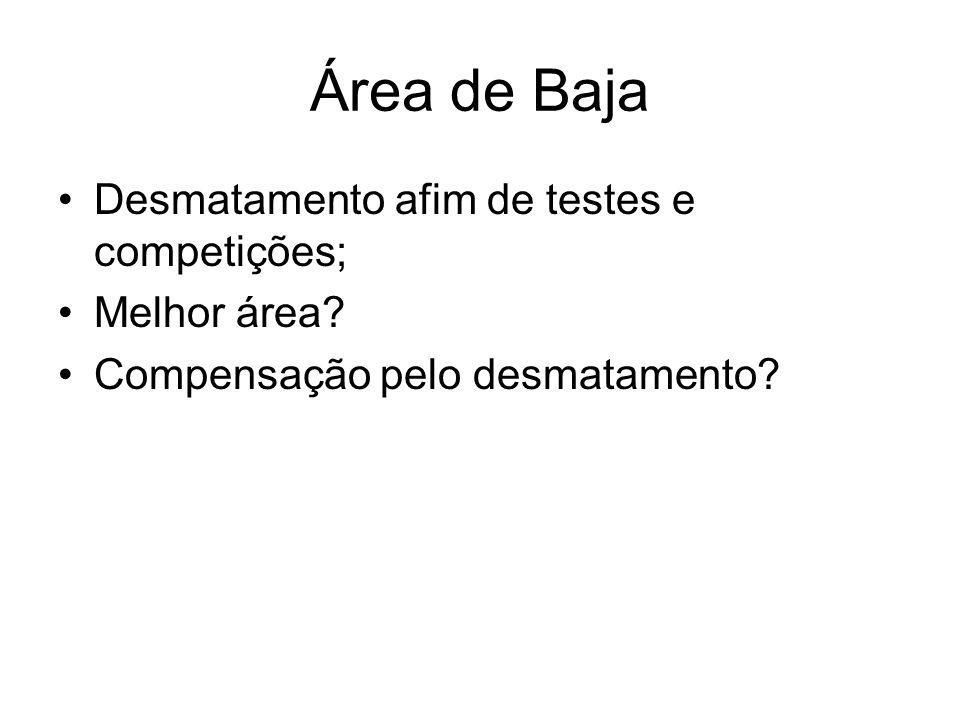 Área de Baja Desmatamento afim de testes e competições; Melhor área