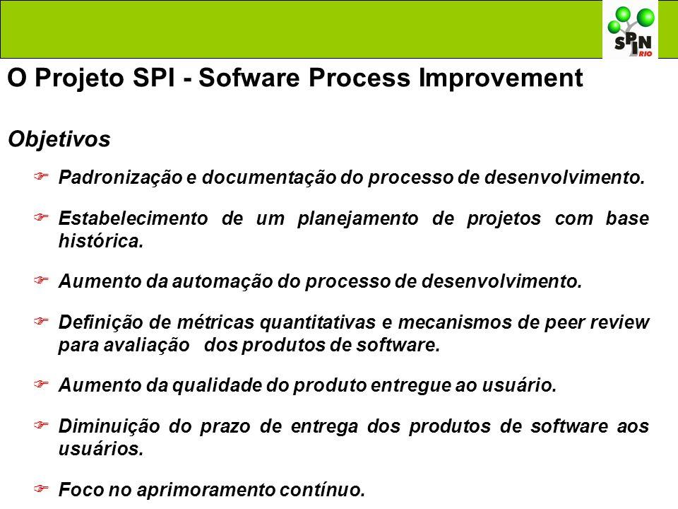 O Projeto SPI - Sofware Process Improvement Objetivos