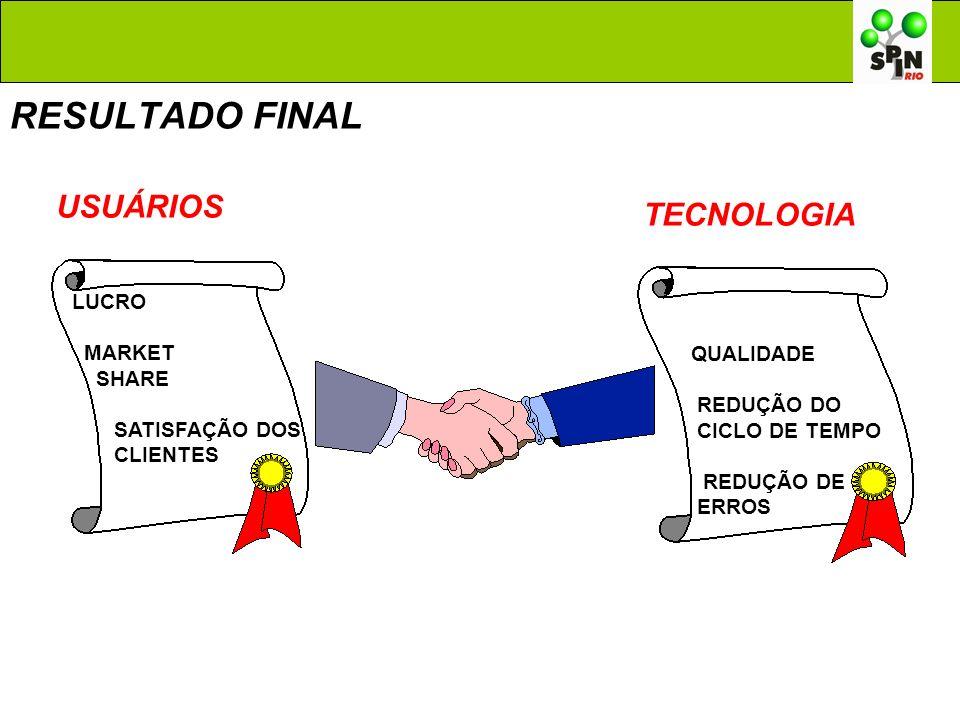 RESULTADO FINAL USUÁRIOS TECNOLOGIA LUCRO MARKET SHARE QUALIDADE