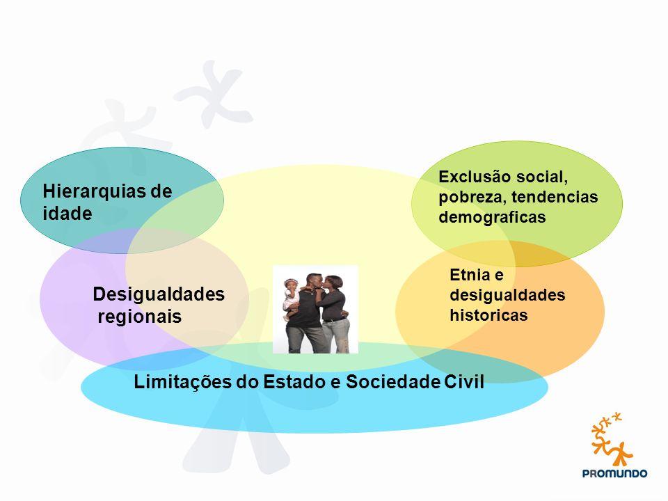 Etnia e desigualdades historicas