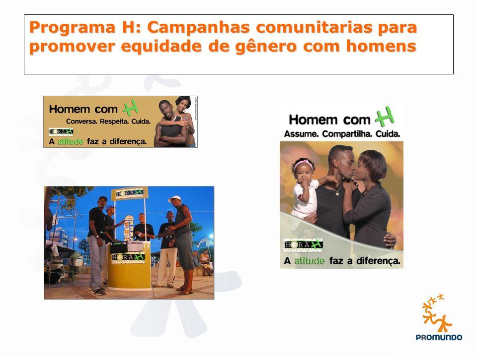 Programa H: Campanhas comunitarias para promover equidade de gênero com homens