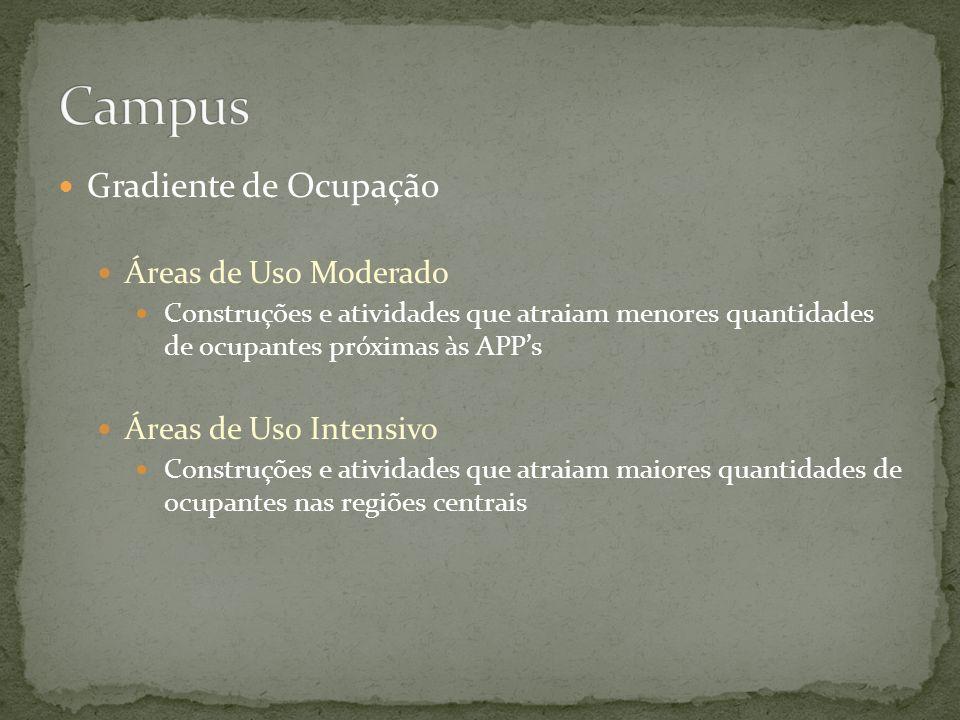 Campus Gradiente de Ocupação Áreas de Uso Moderado