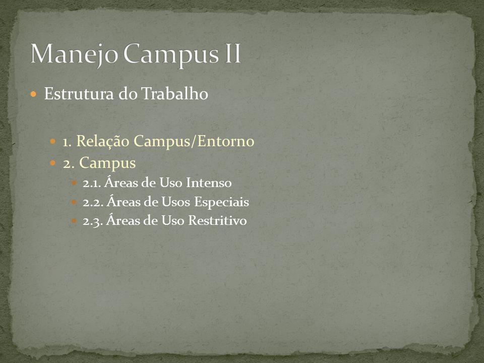 Manejo Campus II Estrutura do Trabalho 1. Relação Campus/Entorno