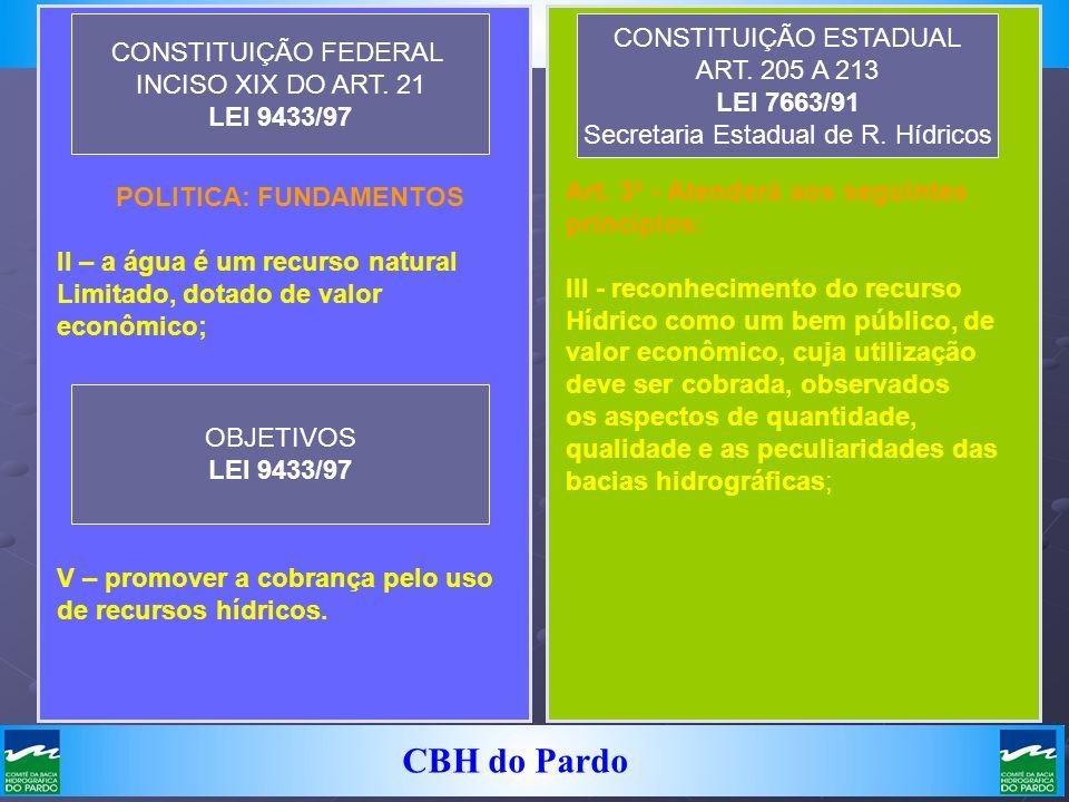 CONSTITUIÇÃO ESTADUAL ART. 205 A 213 LEI 7663/91