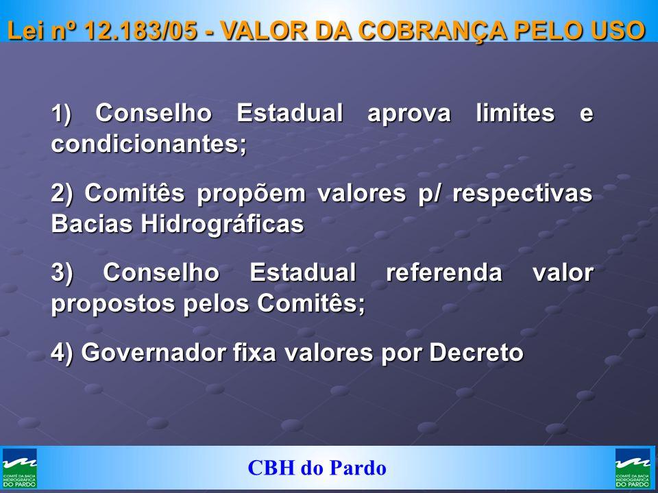 Lei nº 12.183/05 - VALOR DA COBRANÇA PELO USO