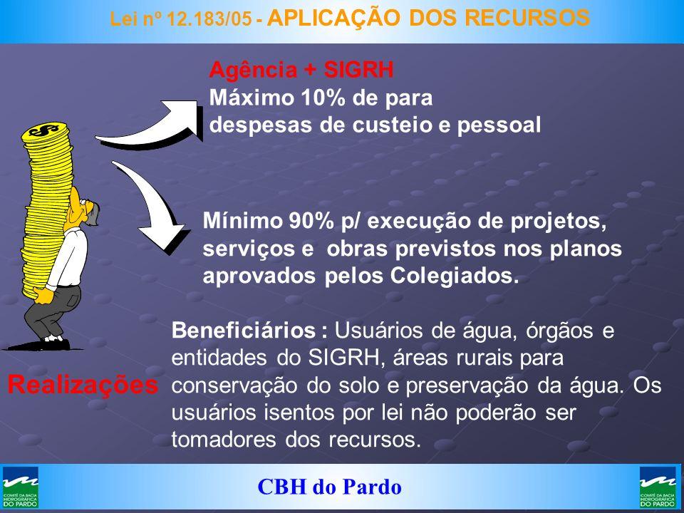 Realizações Agência + SIGRH Máximo 10% de para