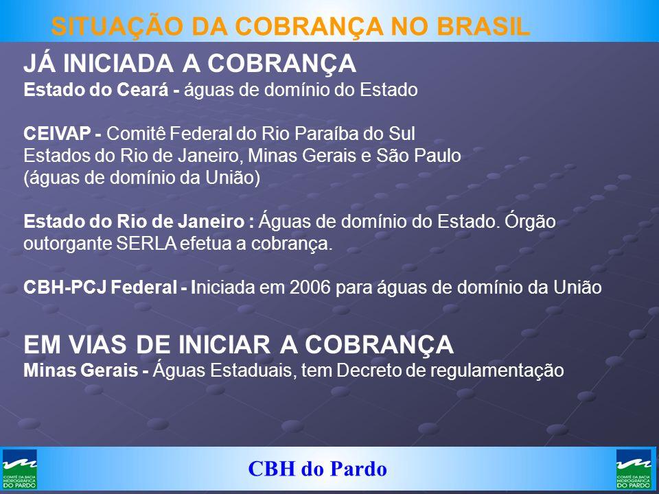 SITUAÇÃO DA COBRANÇA NO BRASIL JÁ INICIADA A COBRANÇA