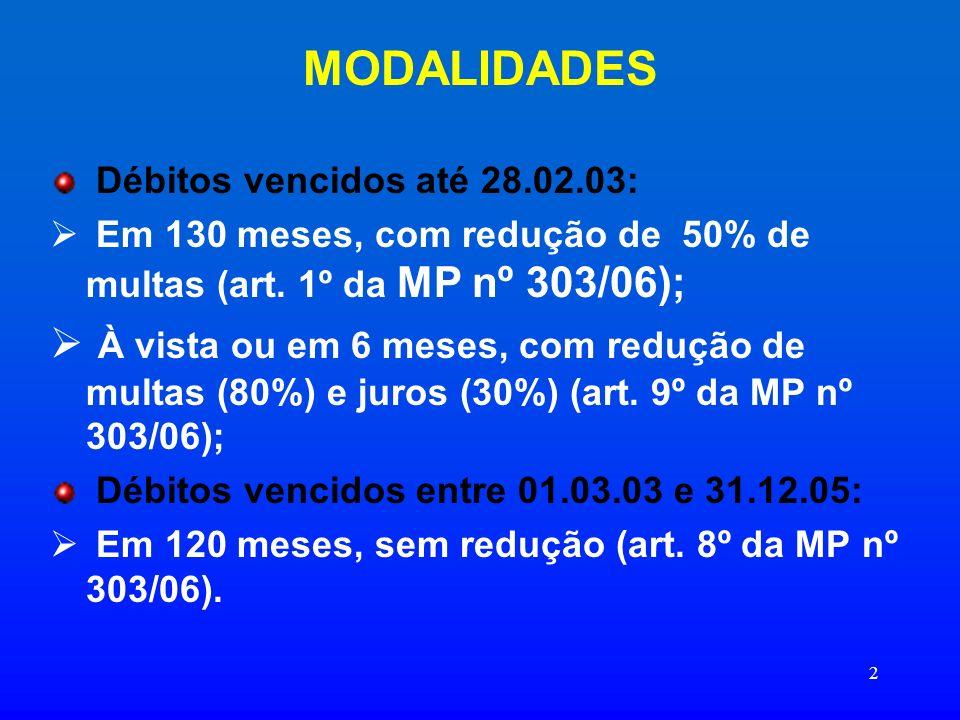 MODALIDADES Débitos vencidos até 28.02.03: Em 130 meses, com redução de 50% de multas (art. 1º da MP nº 303/06);