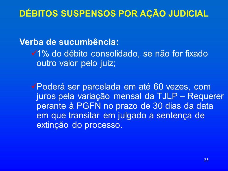 DÉBITOS SUSPENSOS POR AÇÃO JUDICIAL