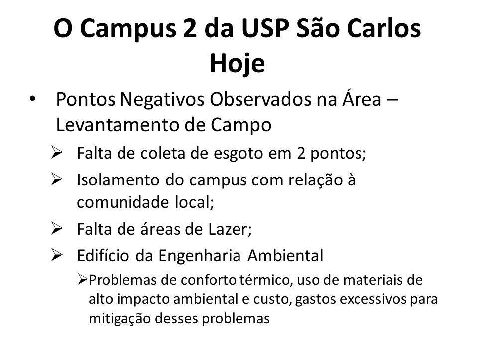 O Campus 2 da USP São Carlos Hoje