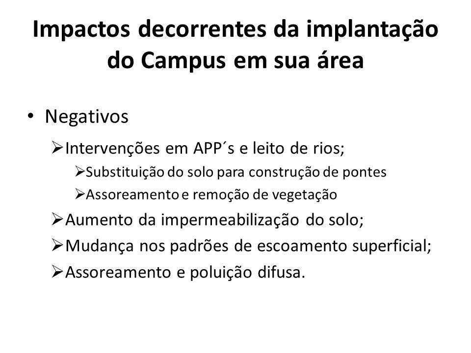 Impactos decorrentes da implantação do Campus em sua área
