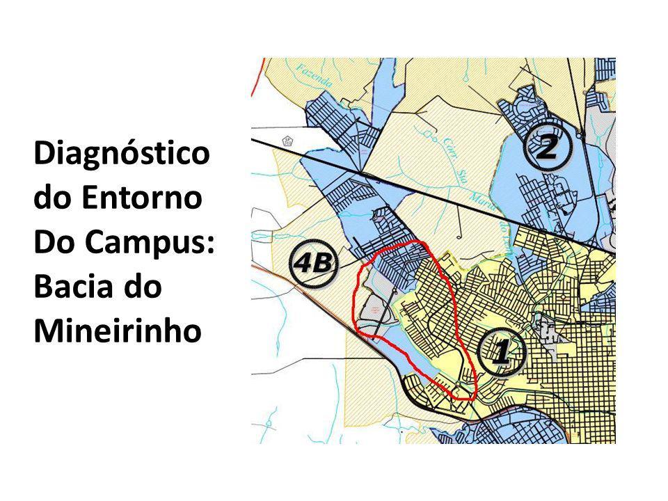 Diagnóstico do Entorno Do Campus: Bacia do Mineirinho