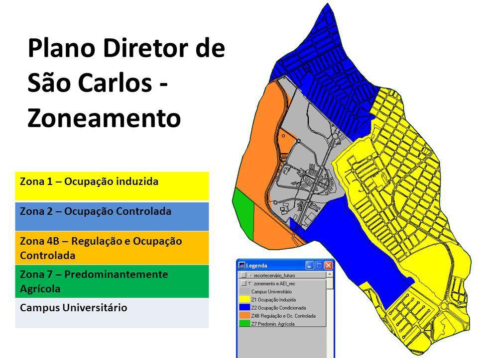 Plano Diretor de São Carlos - Zoneamento