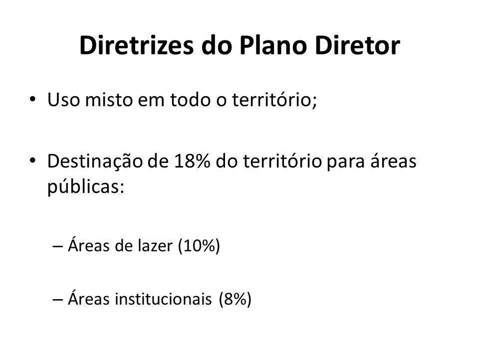 Diretrizes do Plano Diretor