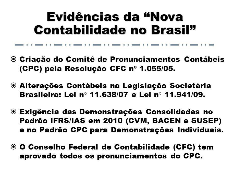 Evidências da Nova Contabilidade no Brasil