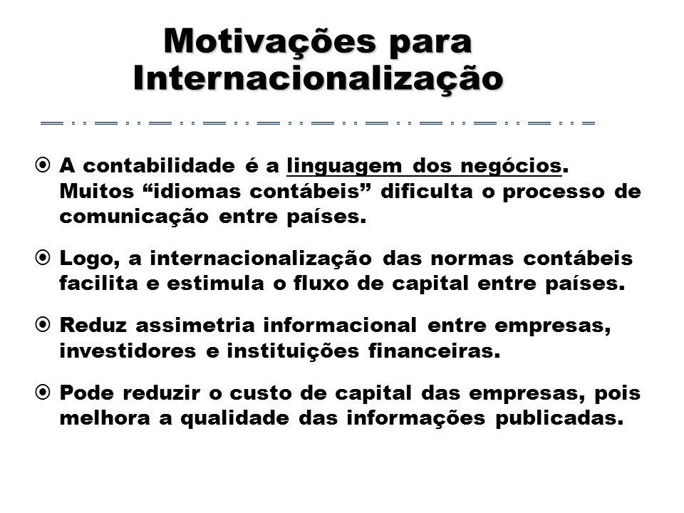 Motivações para Internacionalização