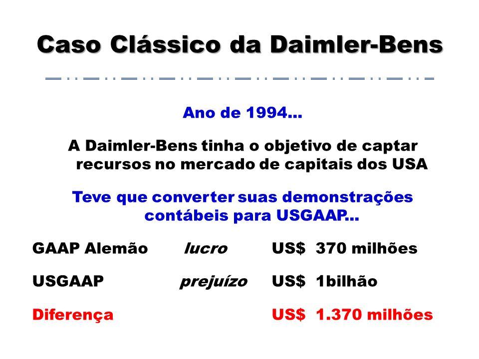 Caso Clássico da Daimler-Bens