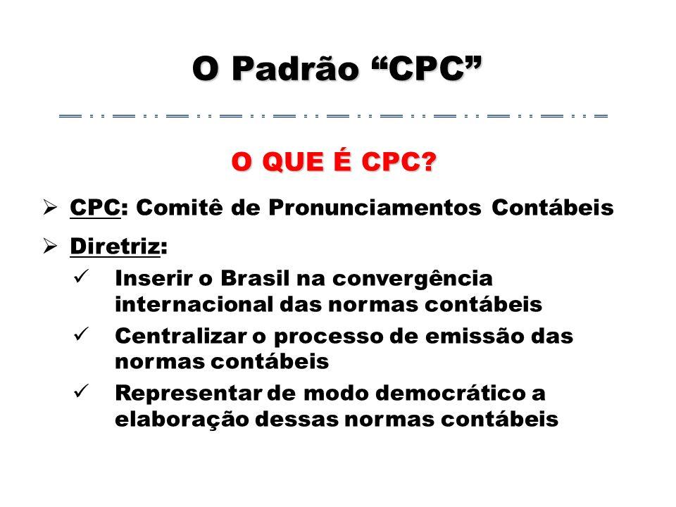 O Padrão CPC O QUE É CPC CPC: Comitê de Pronunciamentos Contábeis