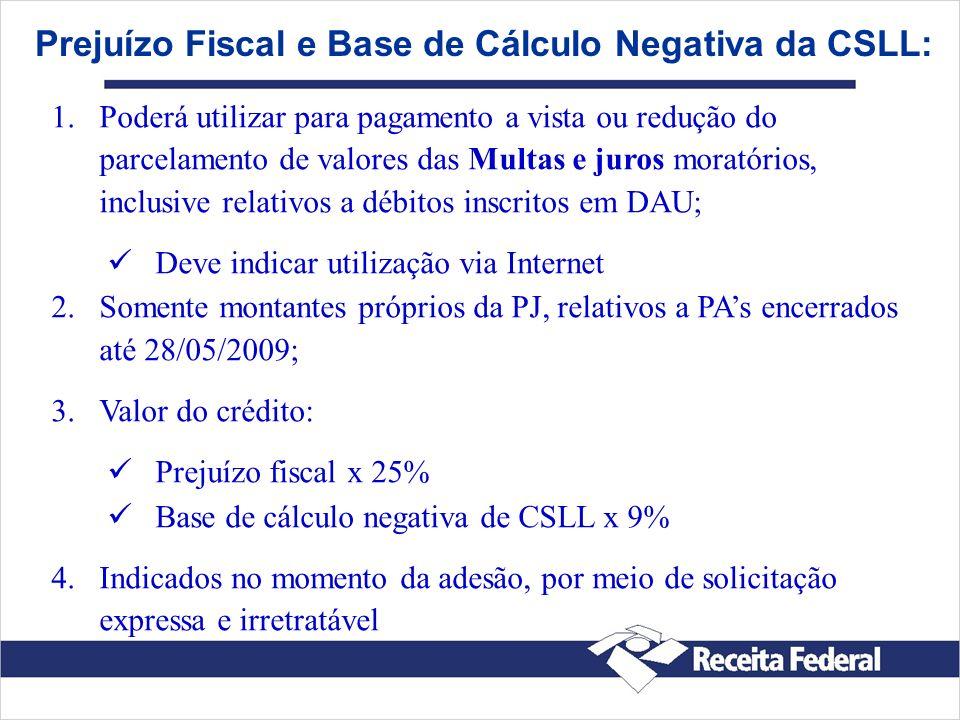 Prejuízo Fiscal e Base de Cálculo Negativa da CSLL: