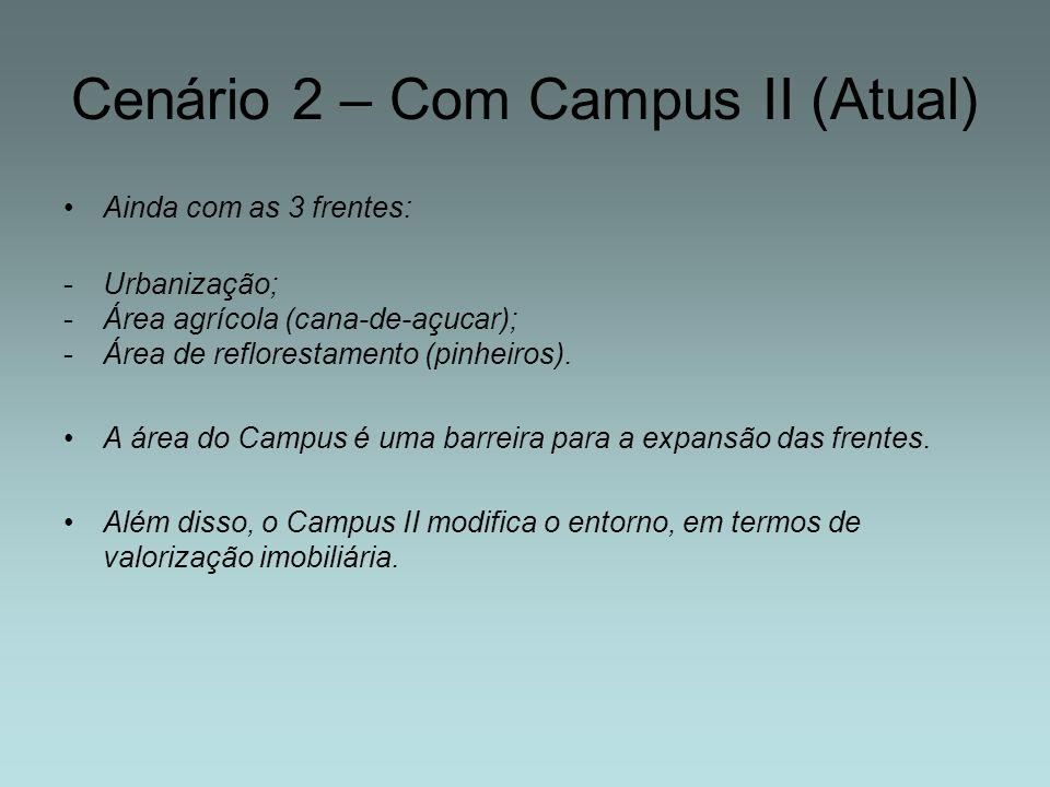 Cenário 2 – Com Campus II (Atual)