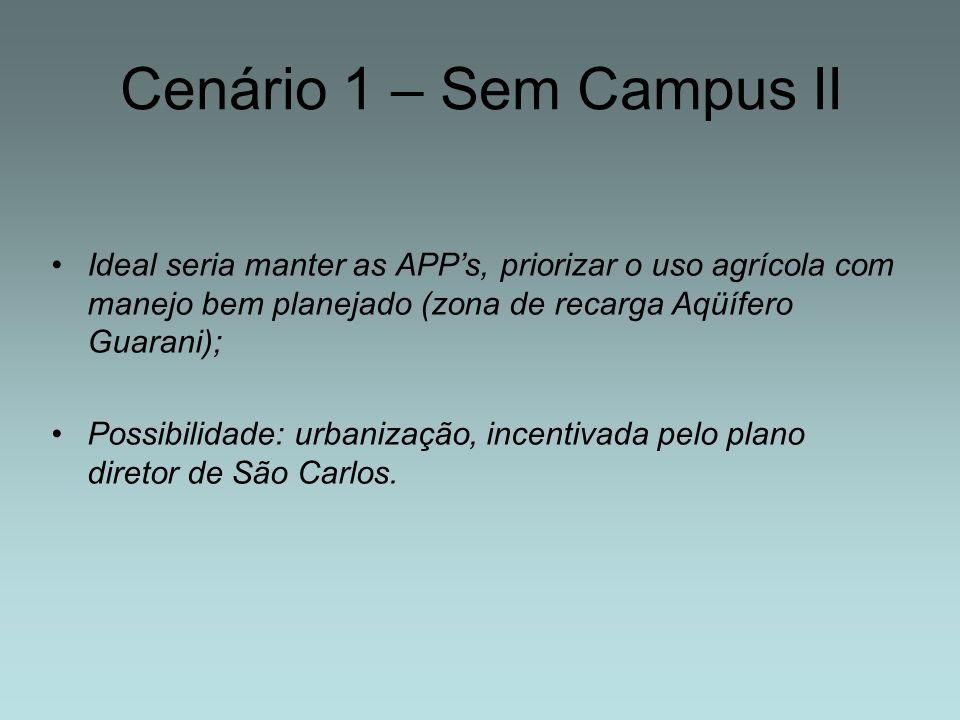 Cenário 1 – Sem Campus IIIdeal seria manter as APP's, priorizar o uso agrícola com manejo bem planejado (zona de recarga Aqüífero Guarani);