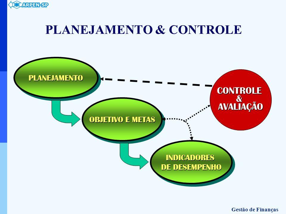 PLANEJAMENTO & CONTROLE