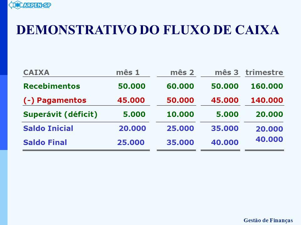 DEMONSTRATIVO DO FLUXO DE CAIXA