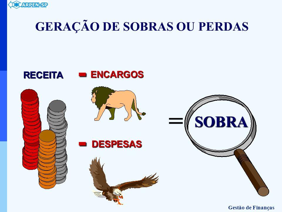 GERAÇÃO DE SOBRAS OU PERDAS