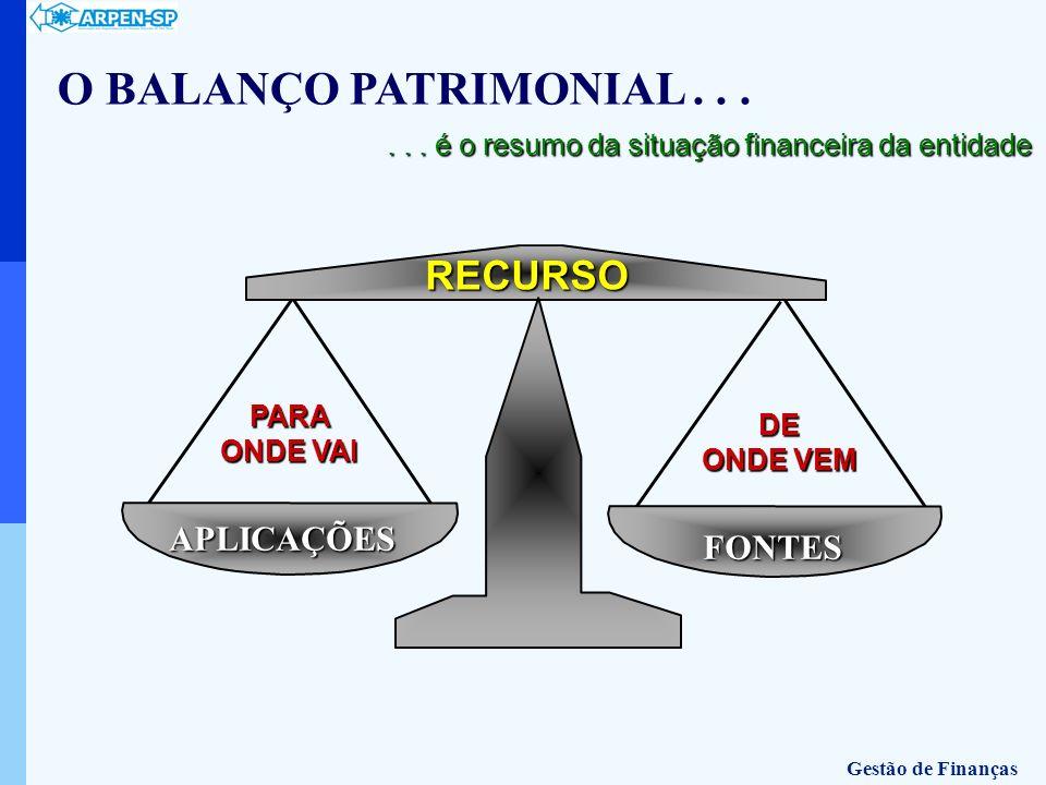 O BALANÇO PATRIMONIAL . . . RECURSO APLICAÇÕES FONTES