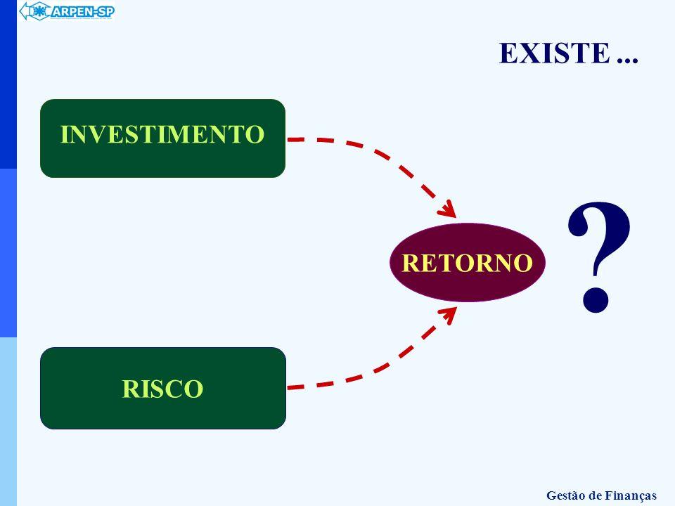 INVESTIMENTO RISCO RETORNO EXISTE ... Gestão de Finanças