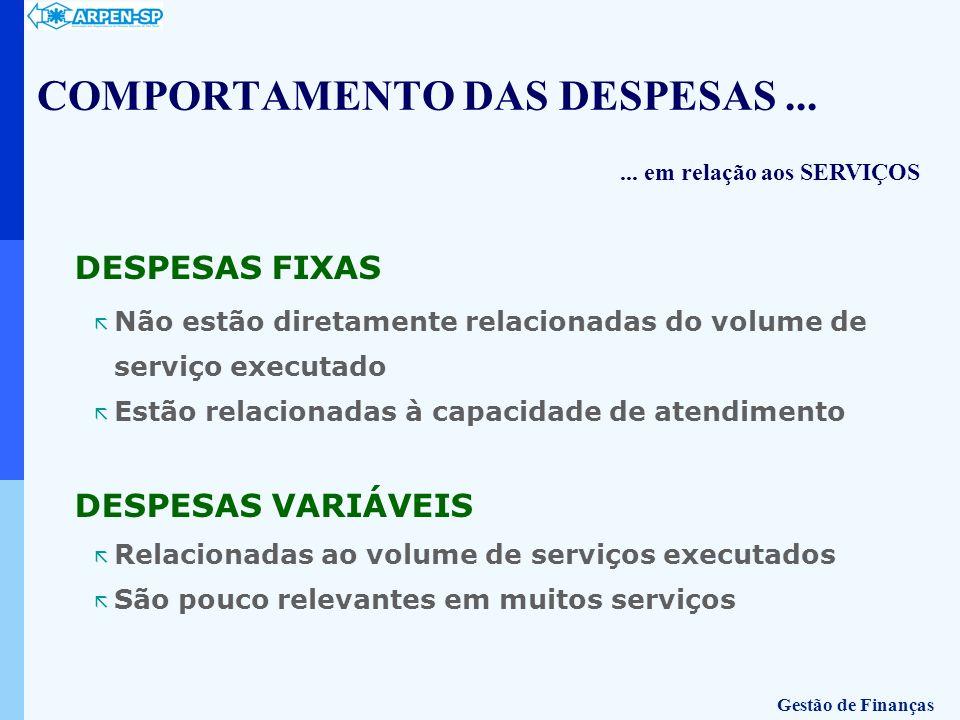 COMPORTAMENTO DAS DESPESAS ...