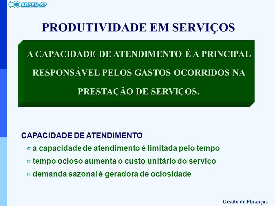 PRODUTIVIDADE EM SERVIÇOS