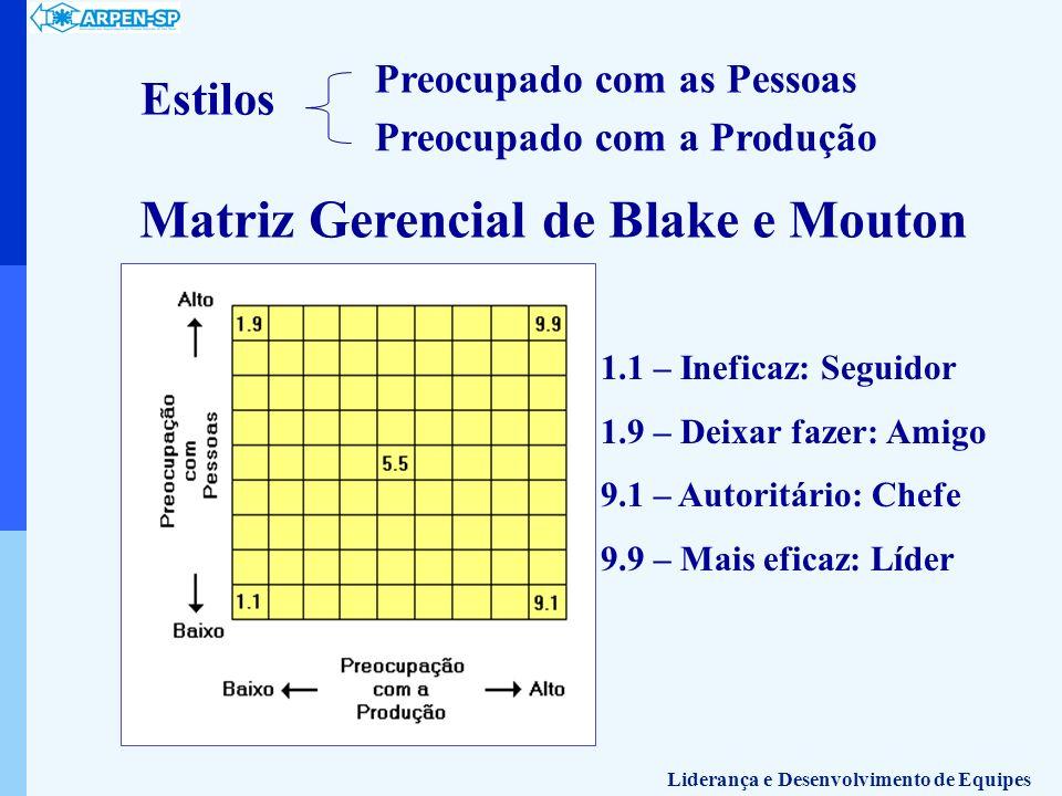 Matriz Gerencial de Blake e Mouton