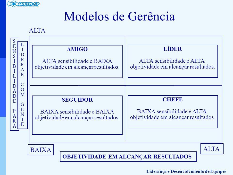 Modelos de Gerência ALTA ALTA BAIXA AMIGO LÍDER