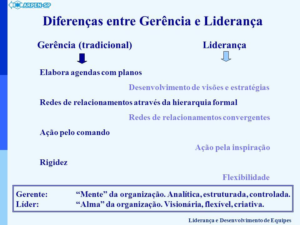 Diferenças entre Gerência e Liderança