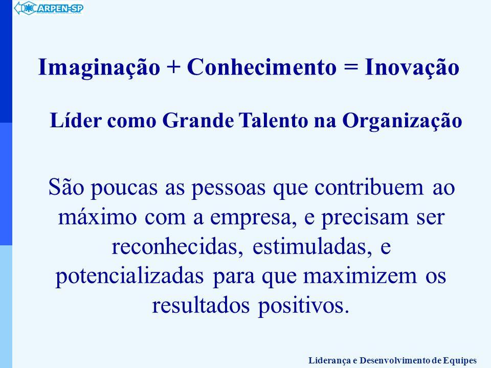Líder como Grande Talento na Organização