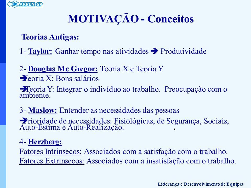 MOTIVAÇÃO - Conceitos Teorias Antigas: