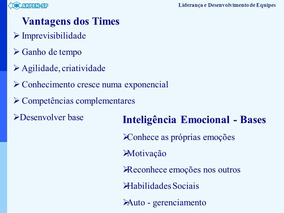 Inteligência Emocional - Bases